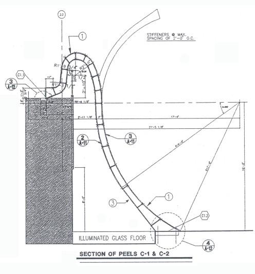 8-Section-C1C2